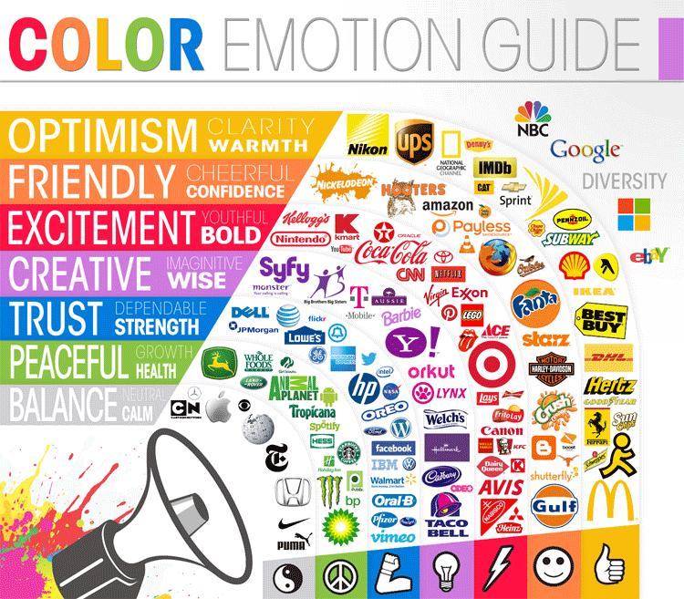 Infografik: Farben und Emotionen in der Unternehmenskommunikation