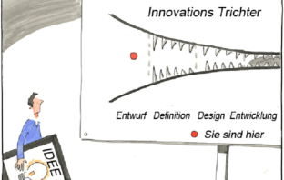 Der Innovations-Trichter