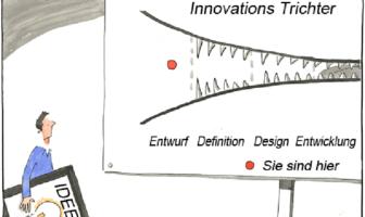 Der Innovations-Trichter