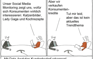 Social-Media-Monitoring