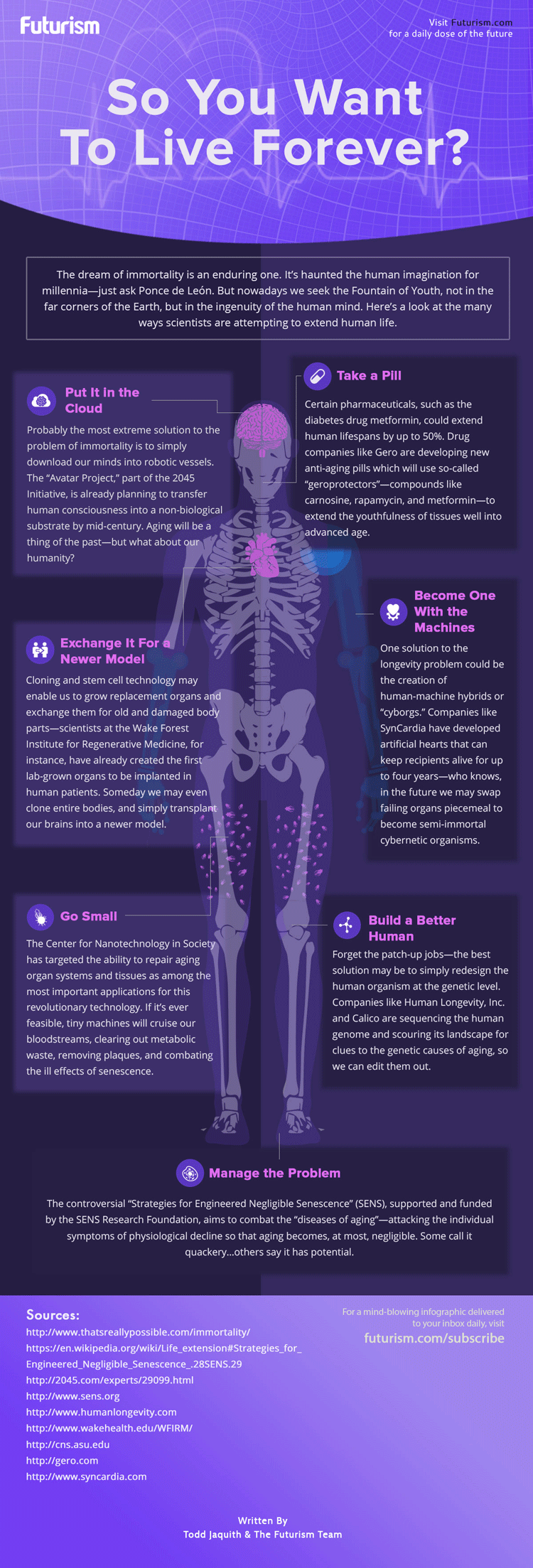 Infografik: Wege zum ewigen Leben