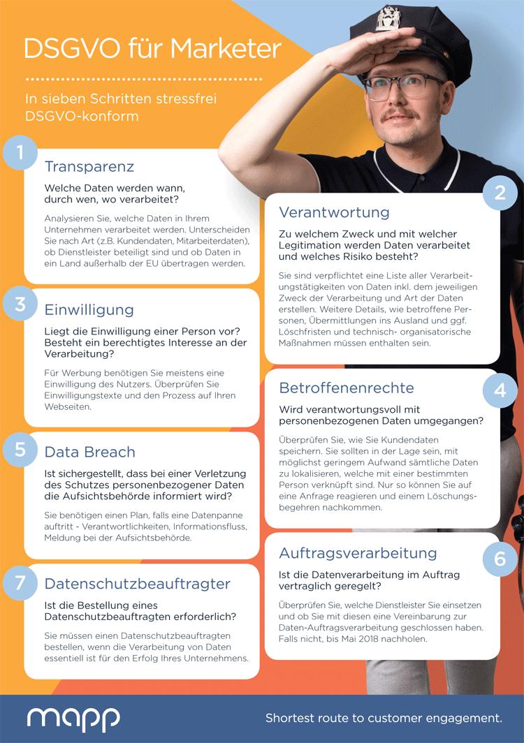 Infografik: 7 Schritte zur DSGVO-Umsetzung