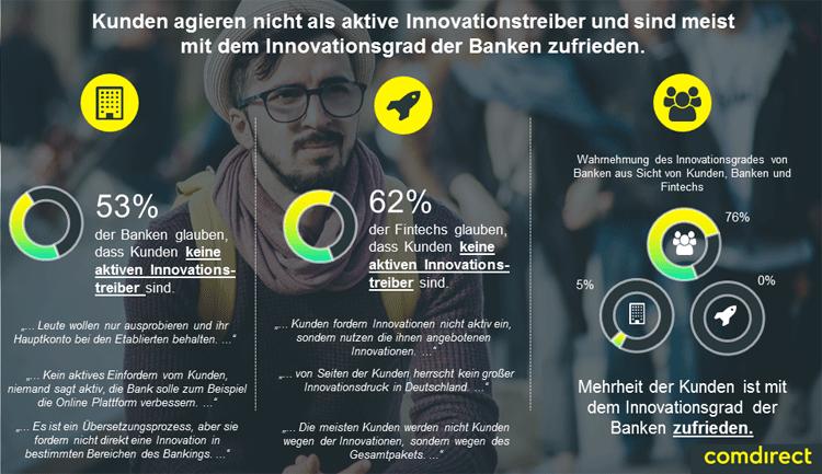 Kunden sind keine Innovationstreiber