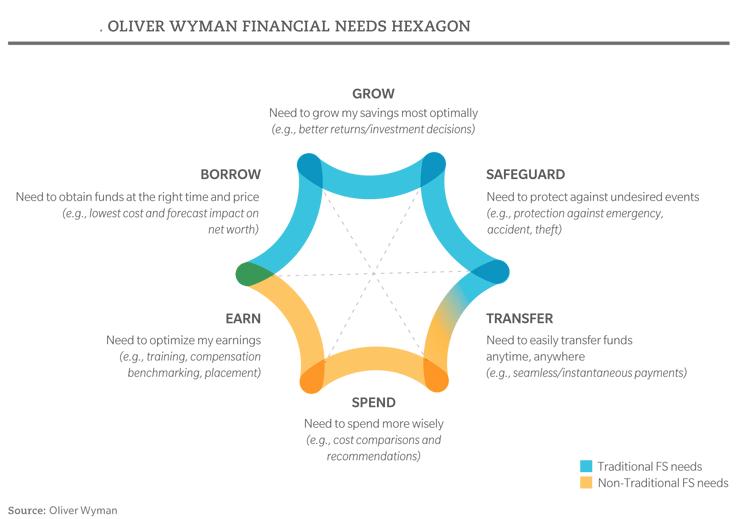 Alte und neue Bedürfnisse von Bankkunden