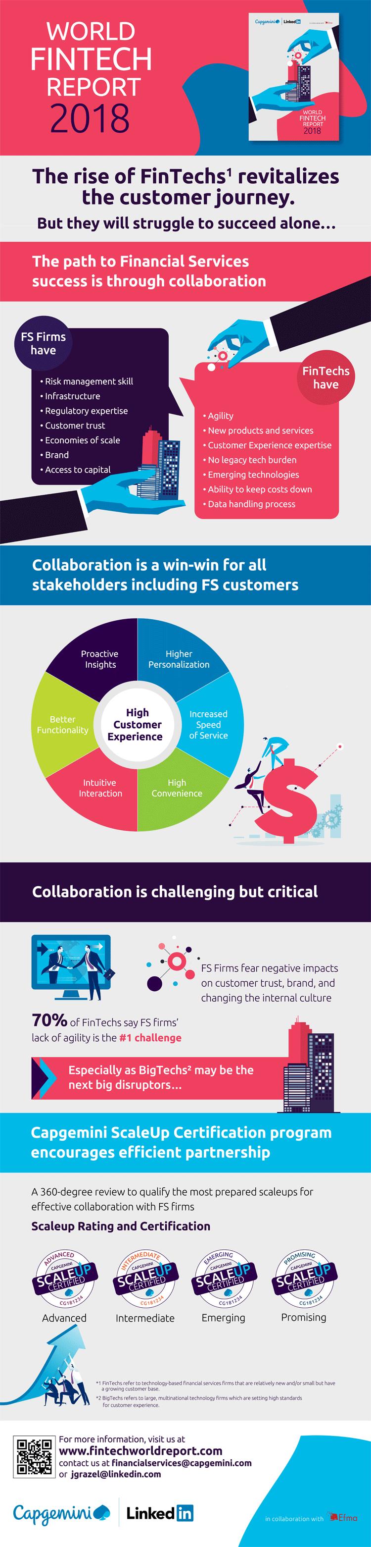 Infografik: Aktuelle FinTech-Trends des Jahres 2018