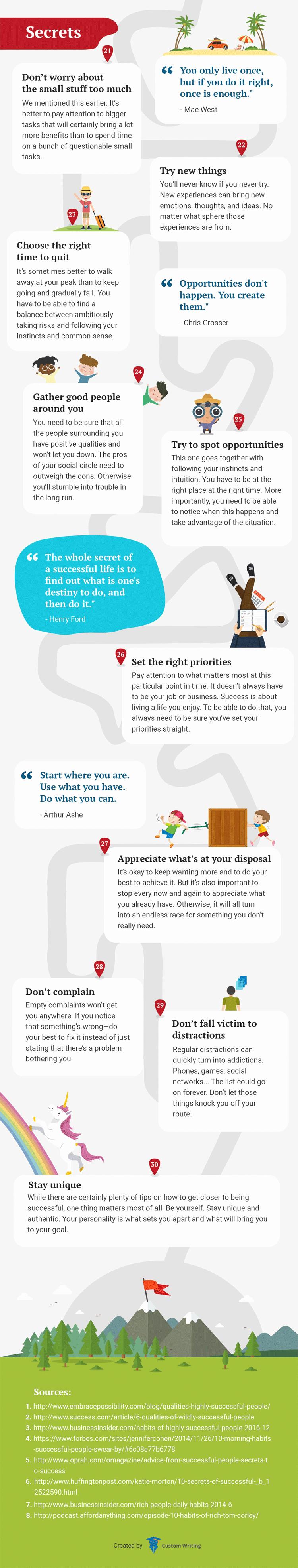 Infografik: 10 Geheimnisse für mehr Erfolg in Alltag und Beruf