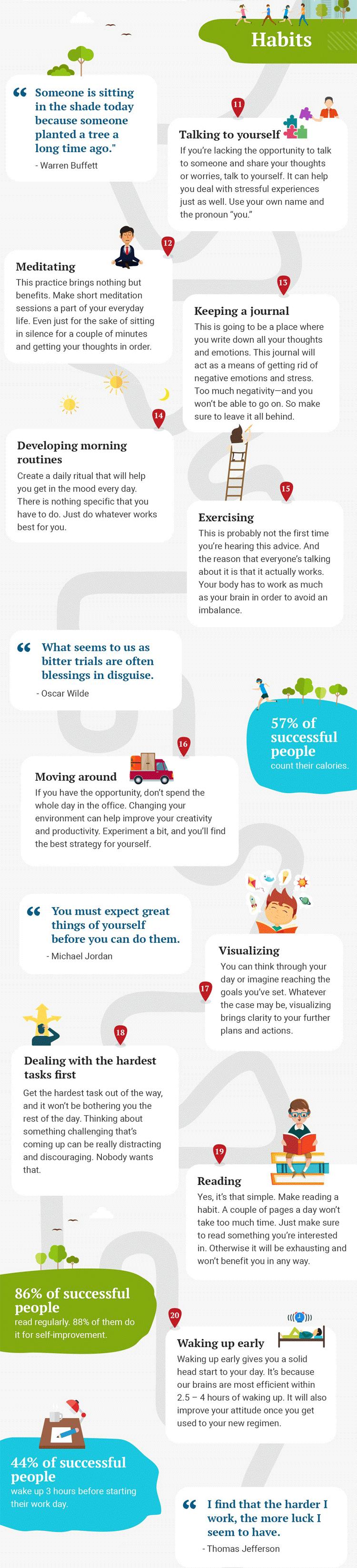 Infografik: 10 Gewohnheiten für mehr Erfolg in Alltag und Beruf