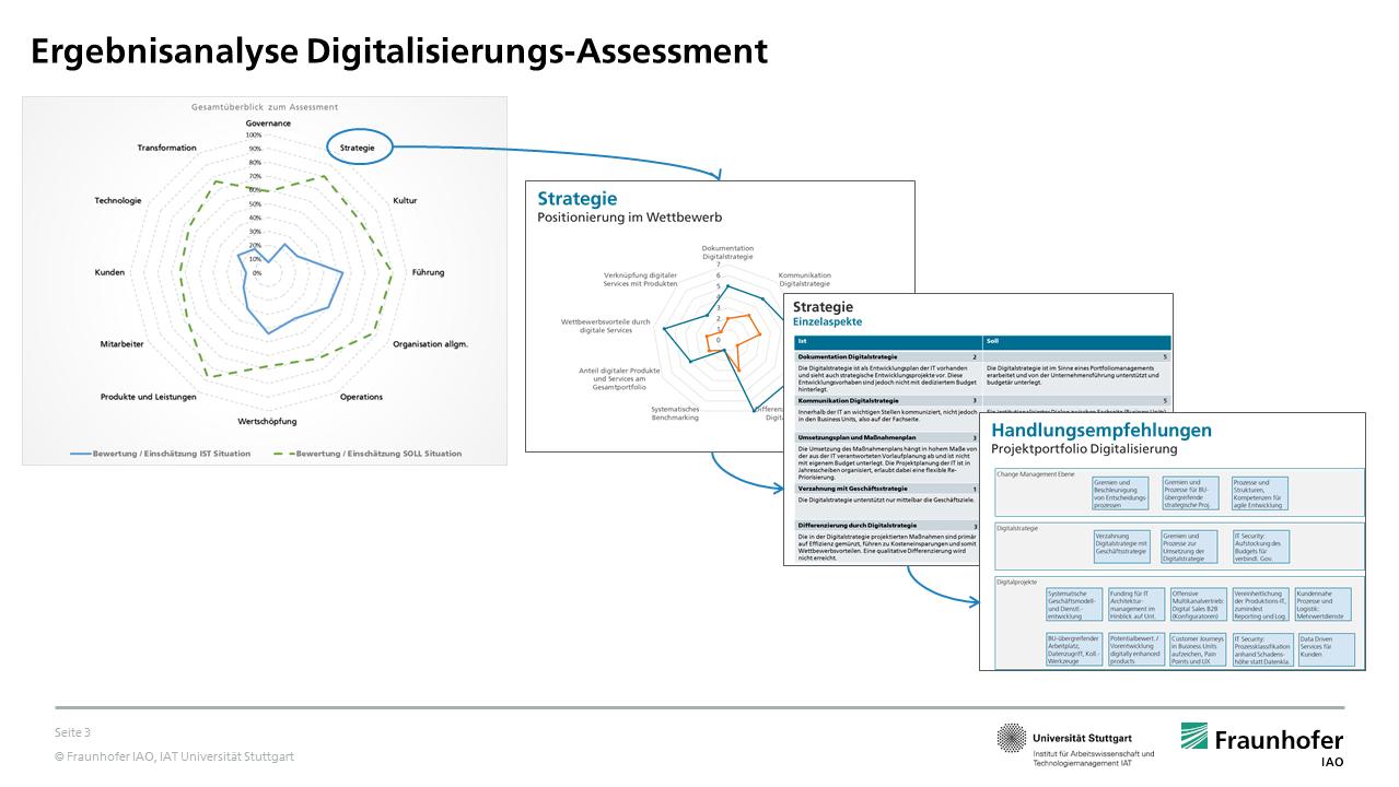 Ergebnisanalyse des Digitalisierungs-Assessments Banken