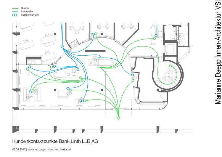 Kundenkontaktpunkte in Bank Linth Geschäftsstellen