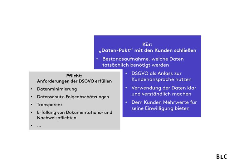 EU-Datenschutz-Grundverordnung: Pflicht und Kür