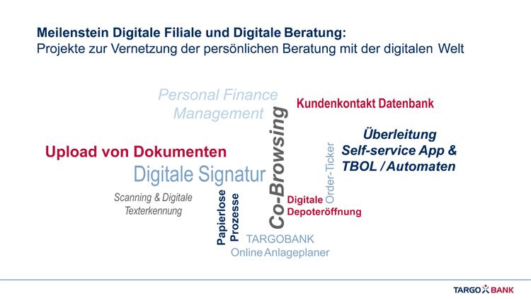 Omnikanalprojekte verbinden persönliche Beratung mit der digitalen Welt