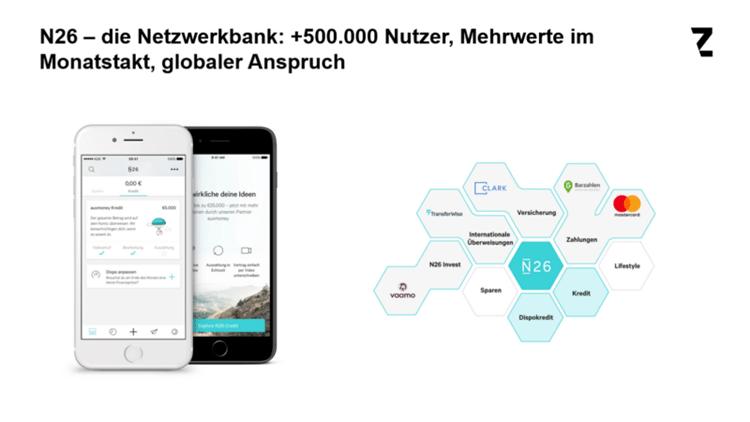 N26 ist eine mobile Netzwerkbank mit globalem Anspruch