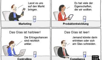 Unterschiedliche Blickwinkel bei der Beurteilung von Innovationen.