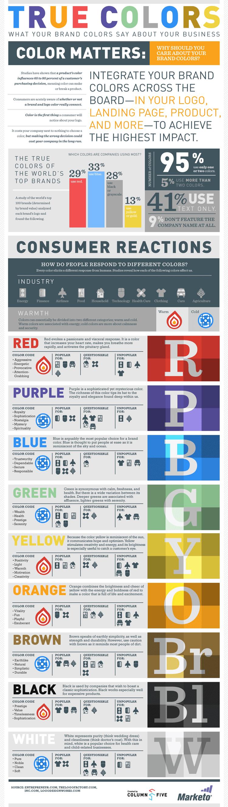 Infografik: Was Farben über ein Unternehmen aussagen