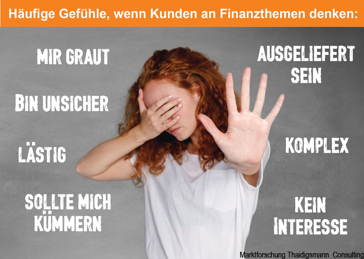 Gefühlslage von Bankkunden gegenüber Finanzdienstleistungen