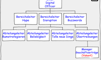 Cartoon: Organisationsstruktur zur digitalen Transformation