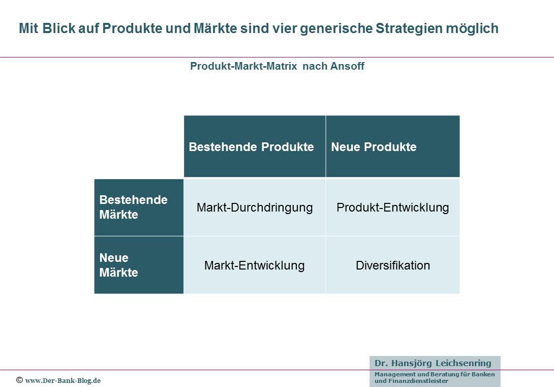 Produkt-Markt-Matrix nach Ansoff für Banken und Sparkassen