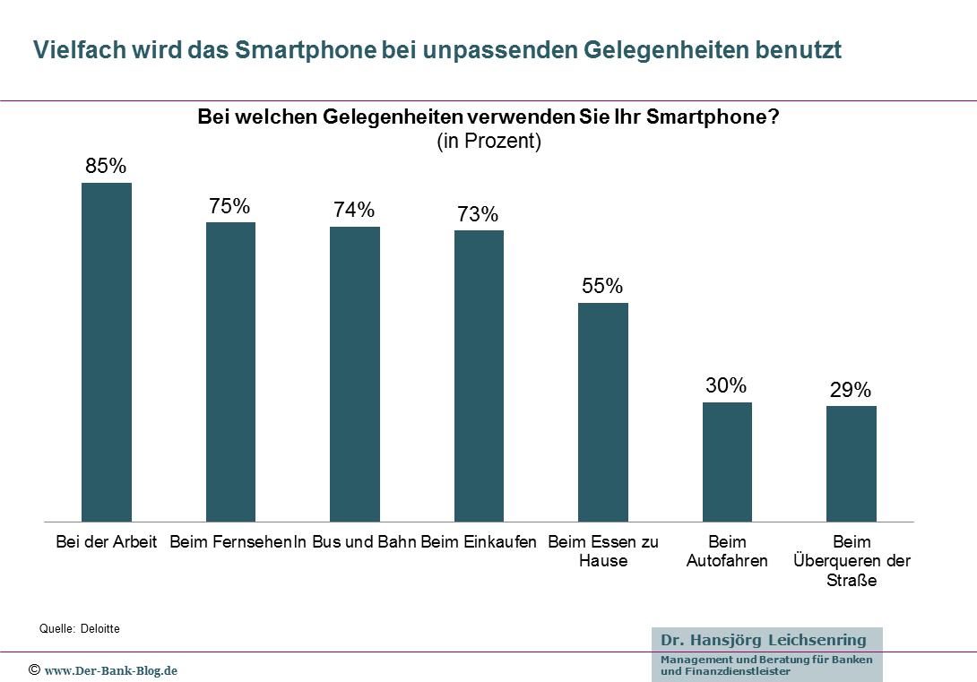 Gelegenheiten, bei denen Smartphones in Deutschland genutzt werden