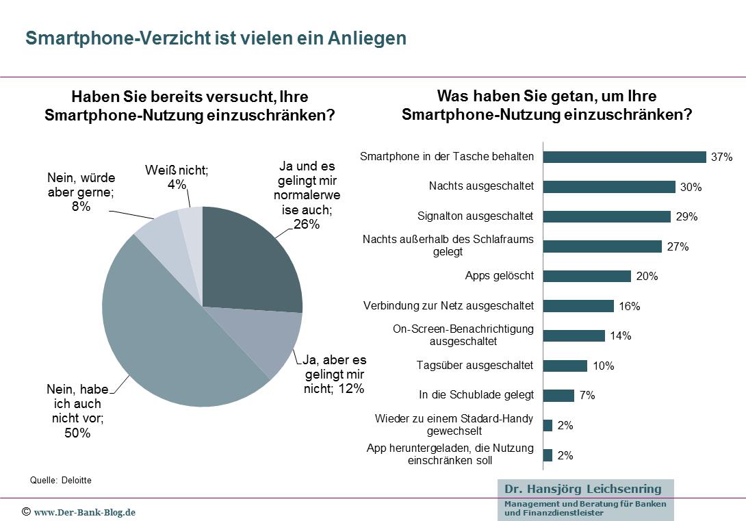 Viele Deutsche wollen Smartphone-Verzicht üben