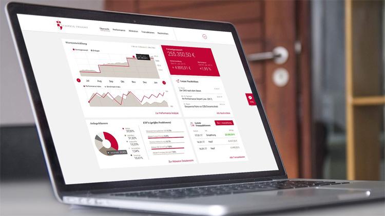 Digitale Vermögensverwaltungsplattform