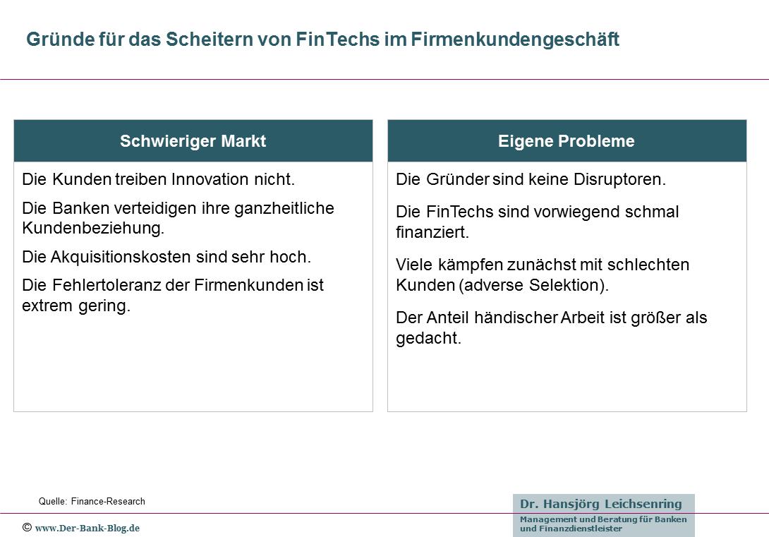 Gründe für das Scheitern von FinTechs im Firmenkundengeschäft