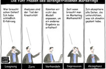 Cartoon: 5 Phasen des datengetriebenen Marketings