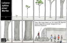Cartoon: Lebenszyklus einer Marke