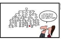 Cartoon: Agile Projektorganisation im Banking