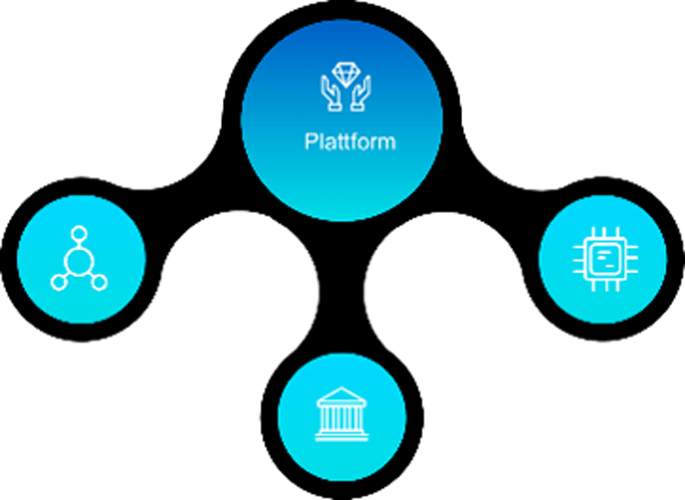 Kernbankensystem als Basis eines Ökosystems