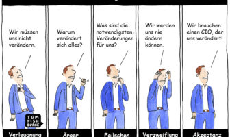 Cartoon: Fünf Phasen der digitalen Transformation