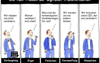 Cartoon: Fünf Phasen der digitalen Transformation