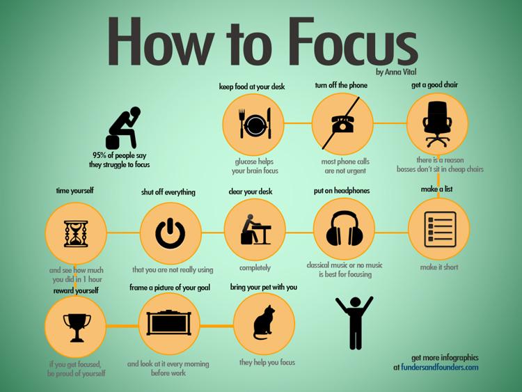 11 Strategien für mehr Konzentration und Fokussierung