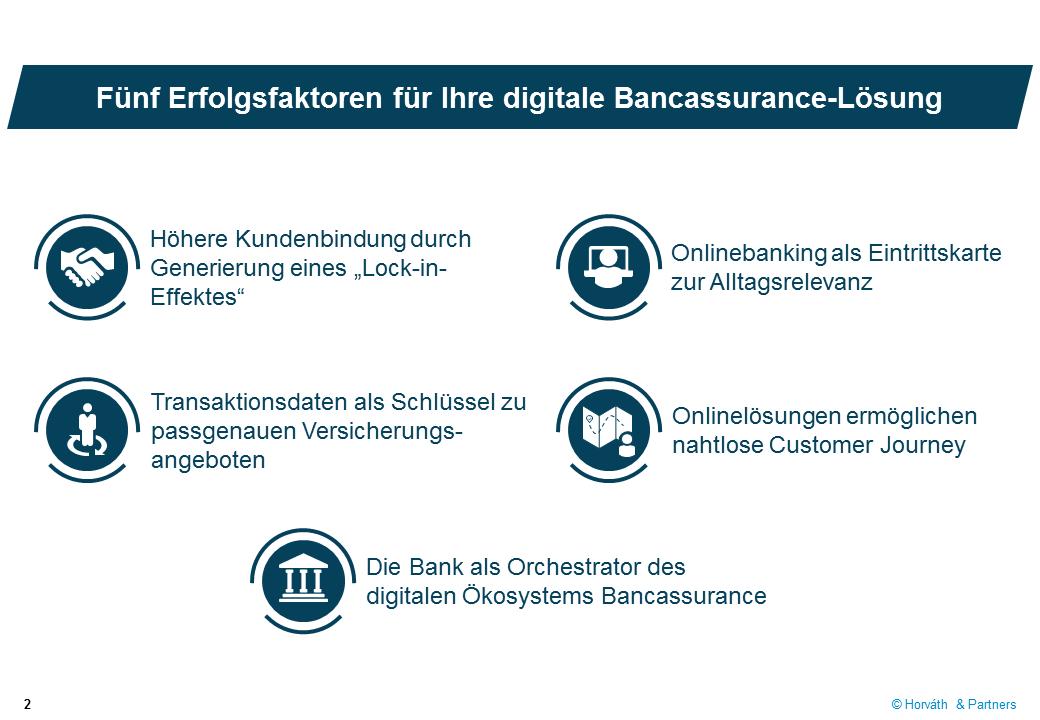 Fünf Erfolgsfaktoren für das digitale Bancassurance-Modell der Zukunft