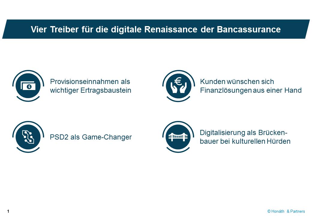 Vier Treiber für die Renaissance der Allfinanz im Banking