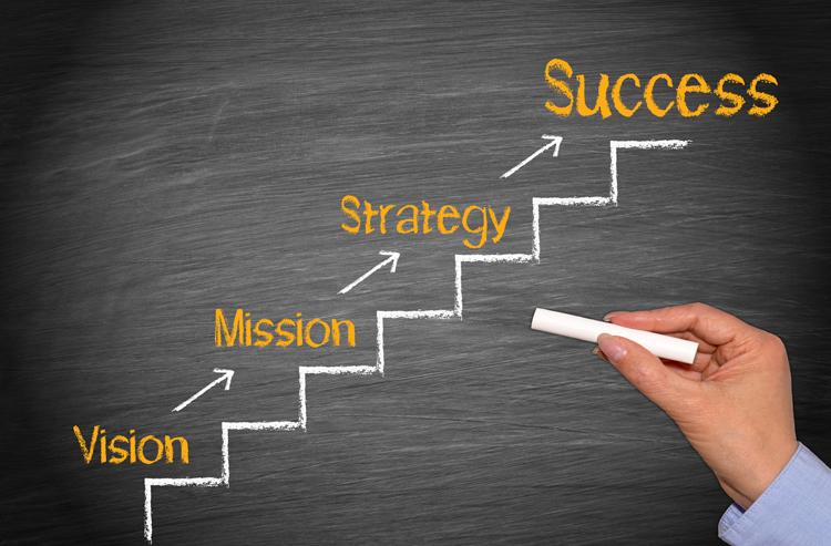 Strategisches Management: Von der Vision zum Erfolg