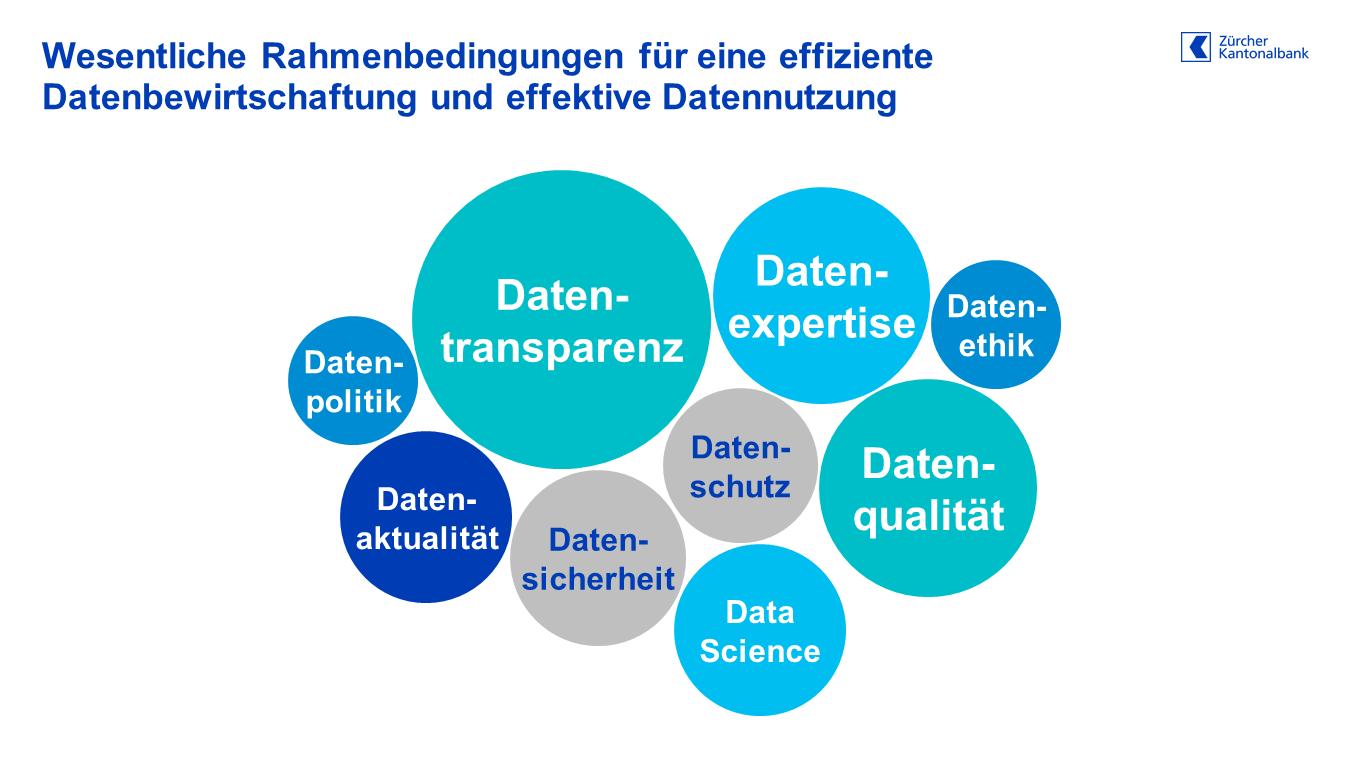 Rahmenbedingungen für eine effiziente Datenbewirtschaftung in Banken