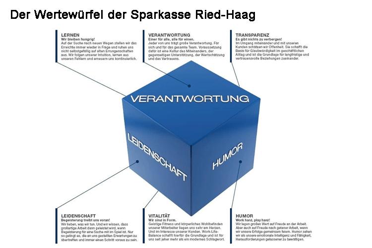 Der Wertewürfel der Sparkasse Ried-Haag