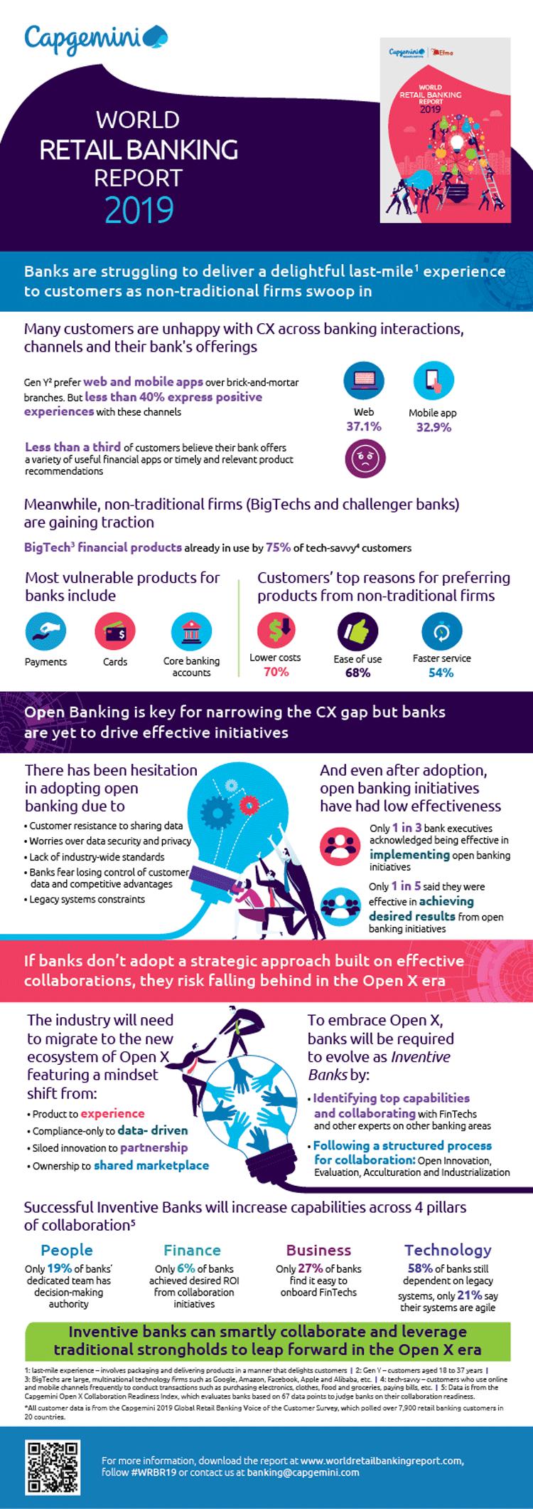 Infografik: Herausforderungen im Retail Banking 2019