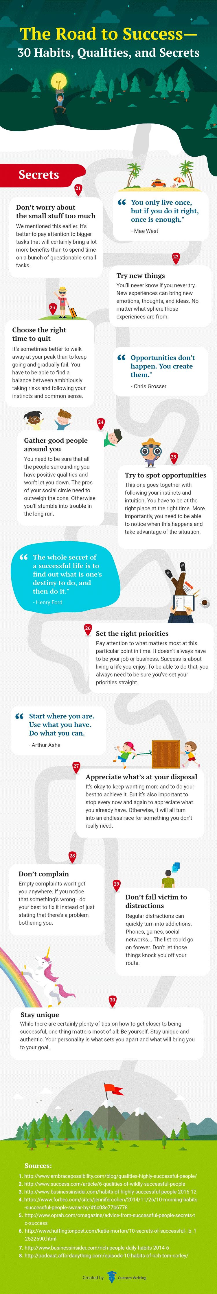 Infografik: Zehn Geheimnisse für mehr Erfolg in Alltag und Beruf