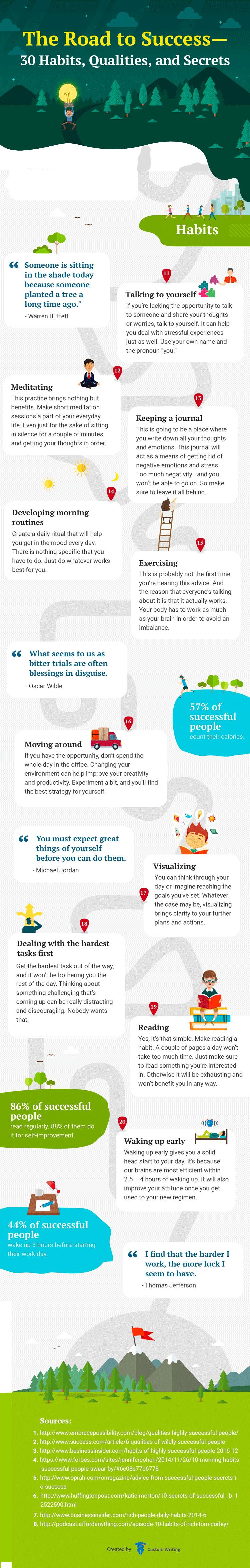 Infografik: Zehn Gewohnheiten für mehr Erfolg in Alltag und Beruf