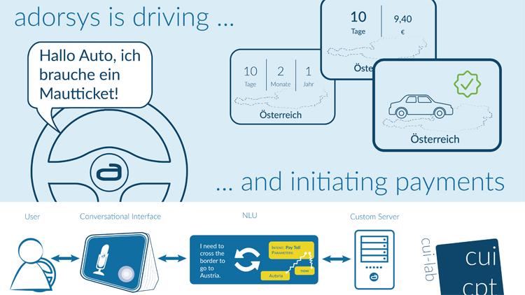 In-Car-Payments: Bezahlen beim Autofahren
