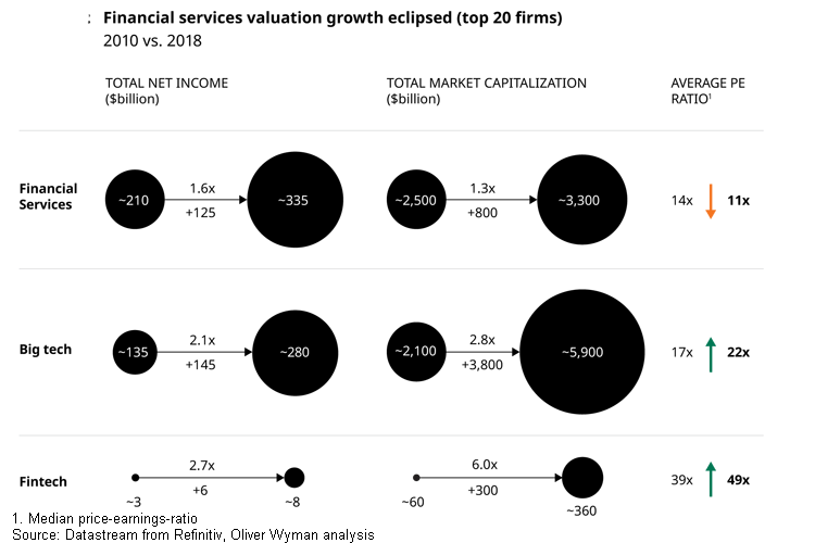Banken haben ein eklatantes Bewertungsproblem
