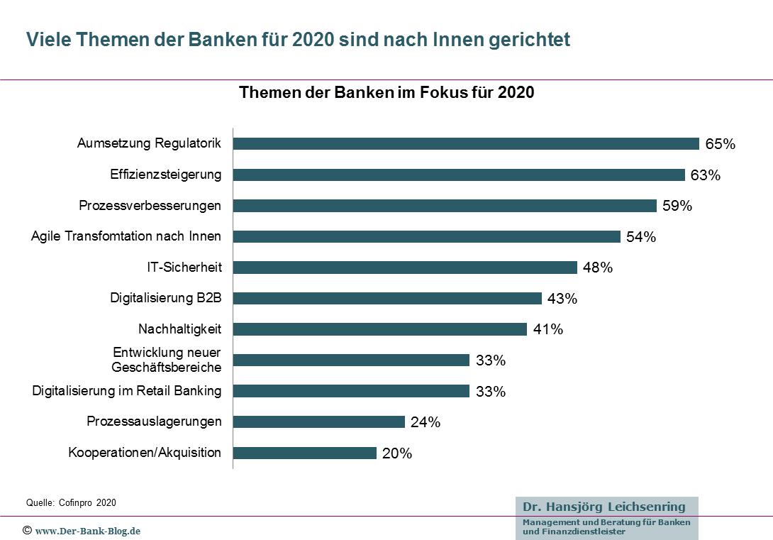 Fokusthemen der Banken und Sparkassen für 2020