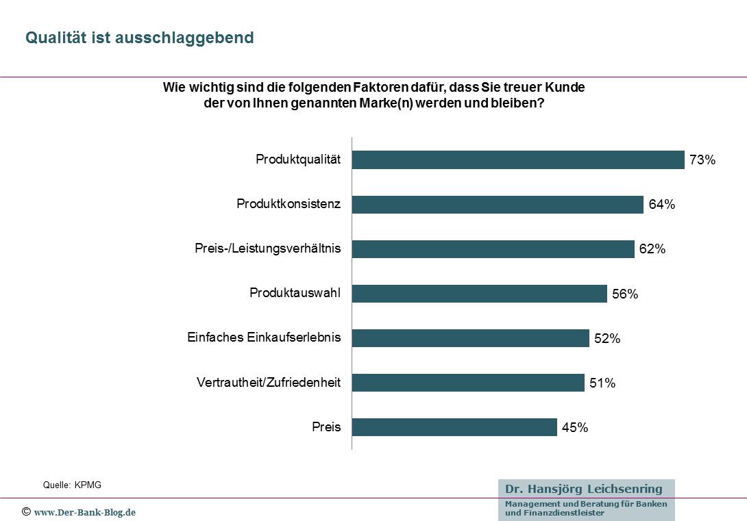 Die wichtigsten Gründe für Markentreue von Konsumenten