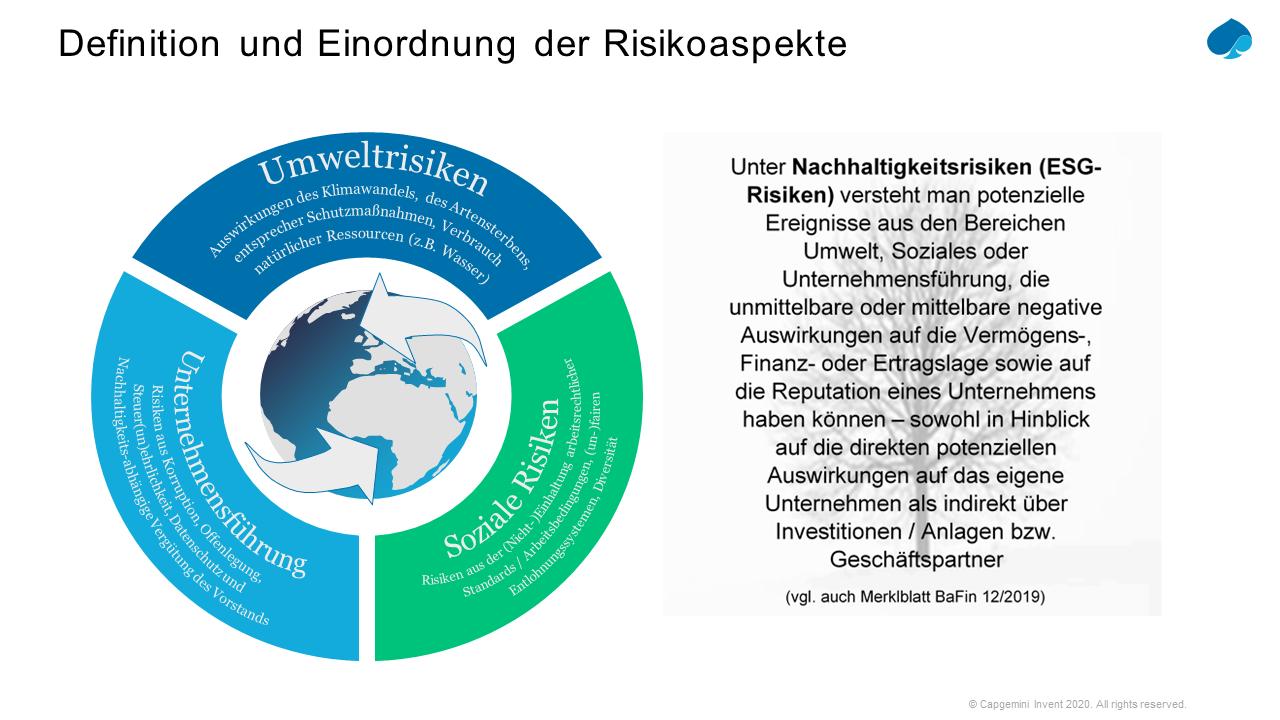 ESG Risiken für Banken: Environmental, Social, Governance