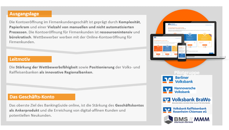 Das Projekt BankingGuide online der Genossenschaftsbanken