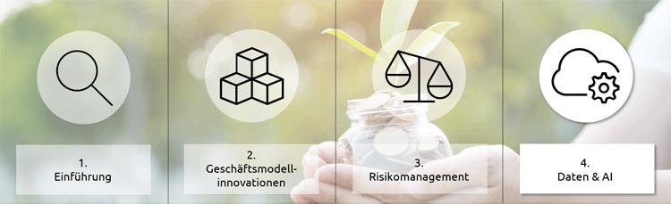 Künstliche Intelligenz und Nachhaltigkeit in Banken und Sparkassen