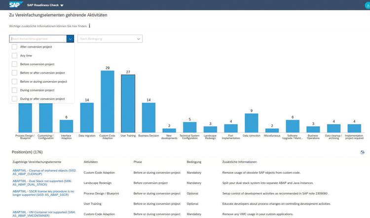 Vereinfachungselemente des SAP S/4HANA Readiness Check 2.0