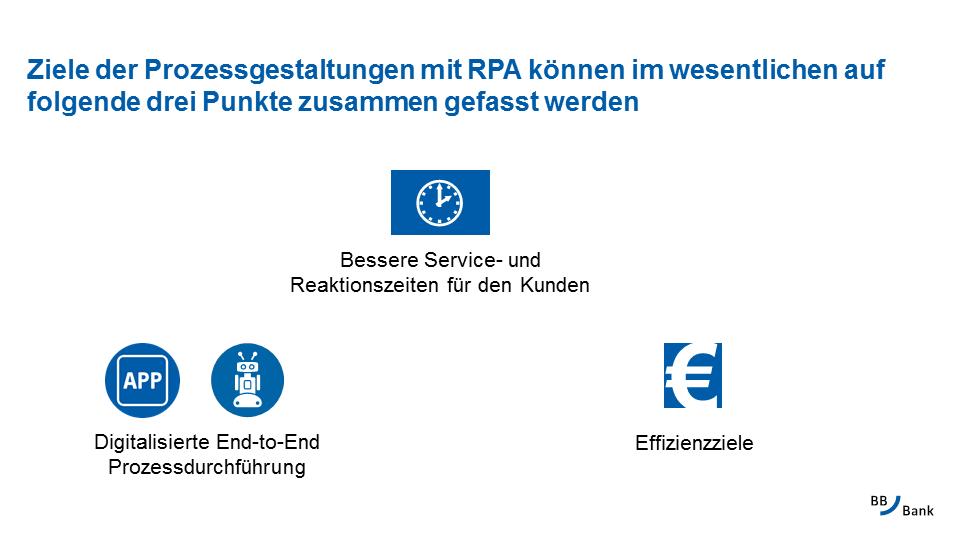 Ziele der Prozessgestaltungen durch Einsatz von RPA