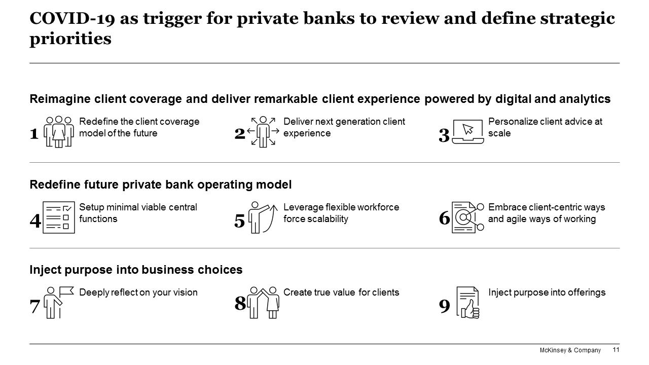 Drei strategische Prioritäten für das Private Banking